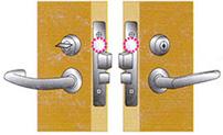 レバーハンドル錠